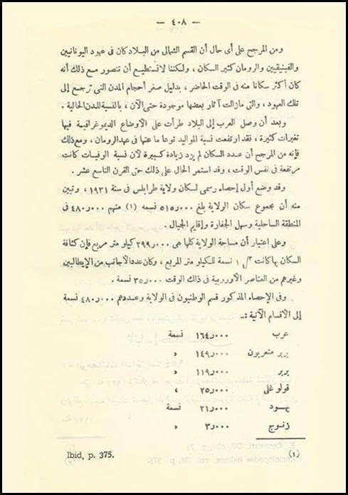 تعداد عرقيات اقليم طرابلس سنة 1931 م