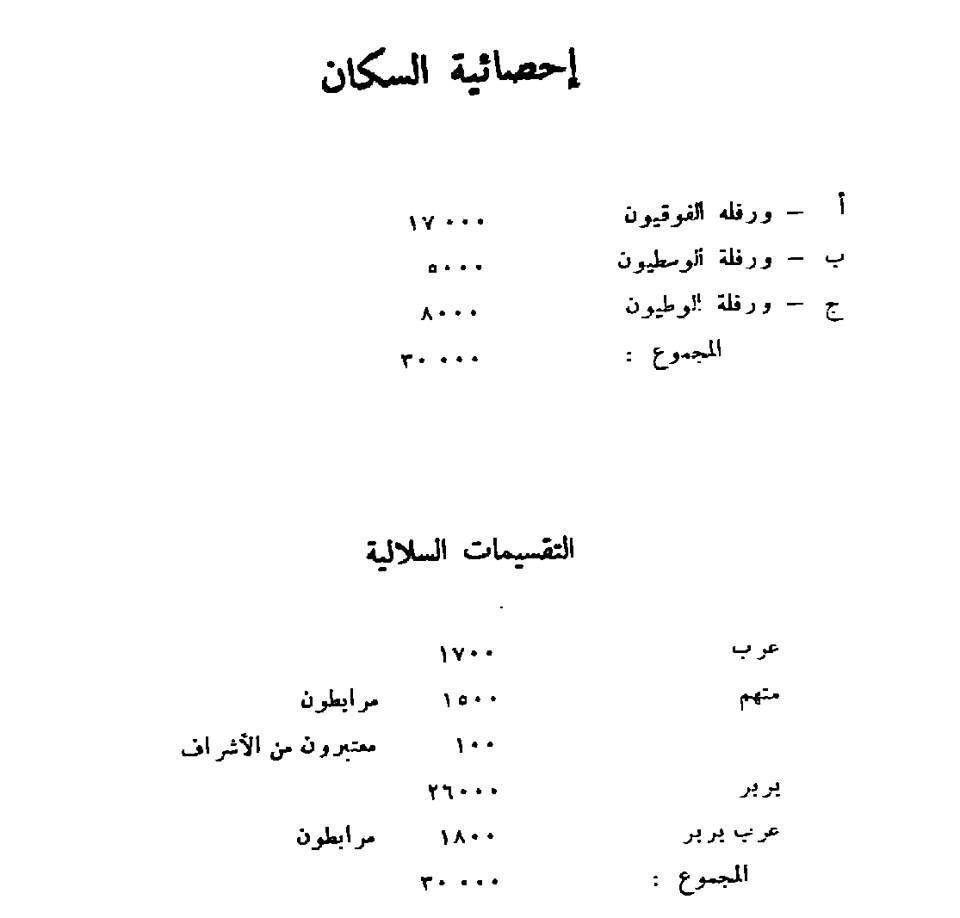 تكوينات ورفلة السلالية- احصائية عرقية